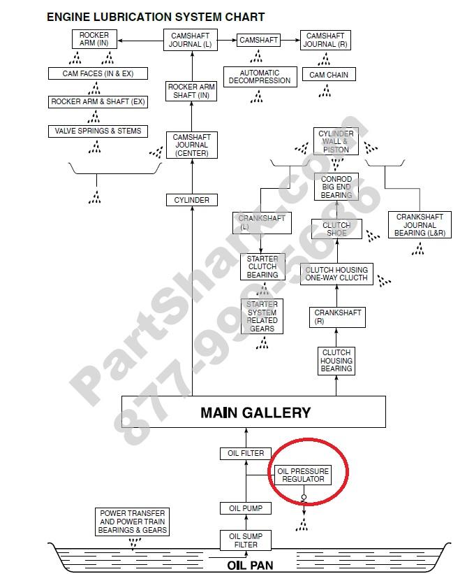 Suzuki Vinson 500 Parts Diagram
