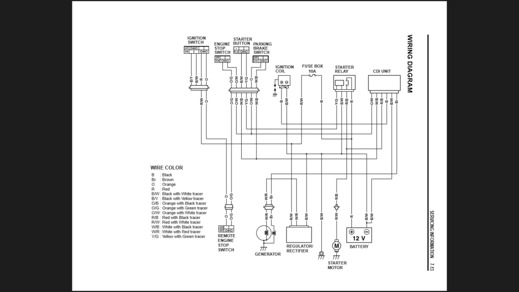 2007 weekend warrior wiring diagram