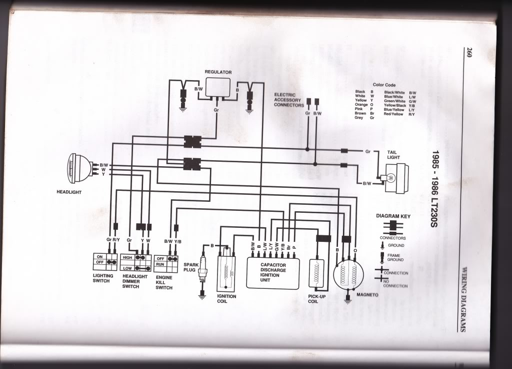 Suzuki Motorcycle Wiring Diagram Electrical Circuit Electrical