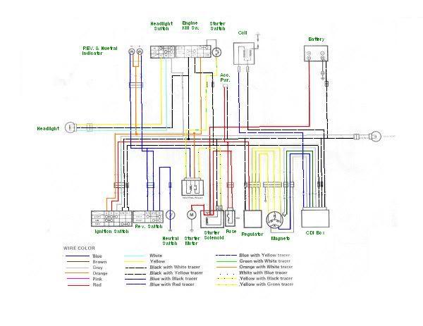 Suzuki 250 Quadrunner Wiring Diagram Electronic Schematics collections