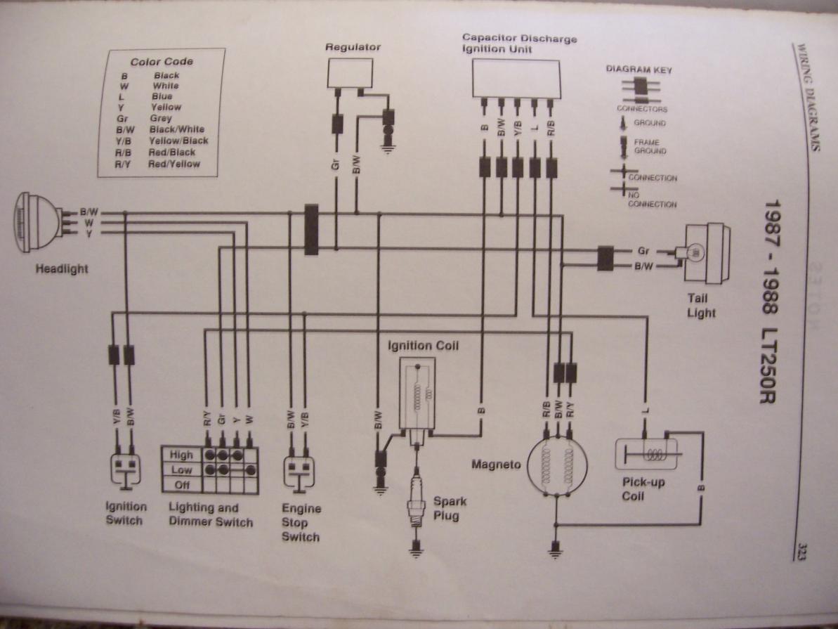 Lt 250r Wiring Diagram | Wiring Diagram  Lt R Wiring Diagram on ds 650 wiring diagram, mojave wiring diagram, model wiring diagram, yfz450r wiring diagram, quad wiring diagram, lt4wd wiring diagram, trx250r wiring diagram, suzuki wiring diagram, ltf250 wiring diagram, ls650 wiring diagram, atc 200x wiring diagram, ds80 wiring diagram, ltr450 wiring diagram, lt250ef wiring diagram, lt80 wiring diagram, raptor wiring diagram, z400 wiring diagram, cr80 wiring diagram, predator 500 wiring diagram, dr250s wiring diagram,