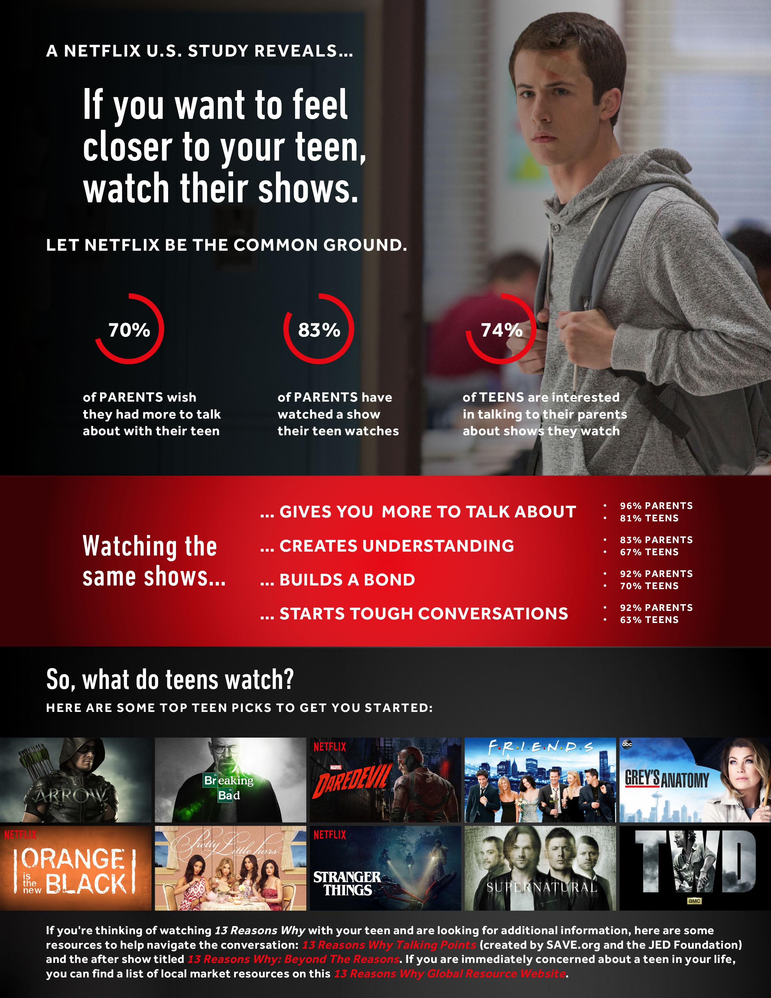 Netflix-US-Infographic
