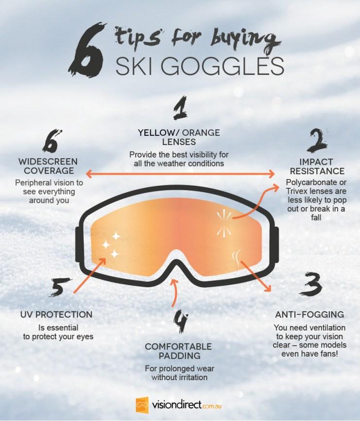 ski-goggles-infographic