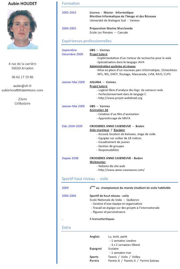 curriculum vitae wikipedia francais
