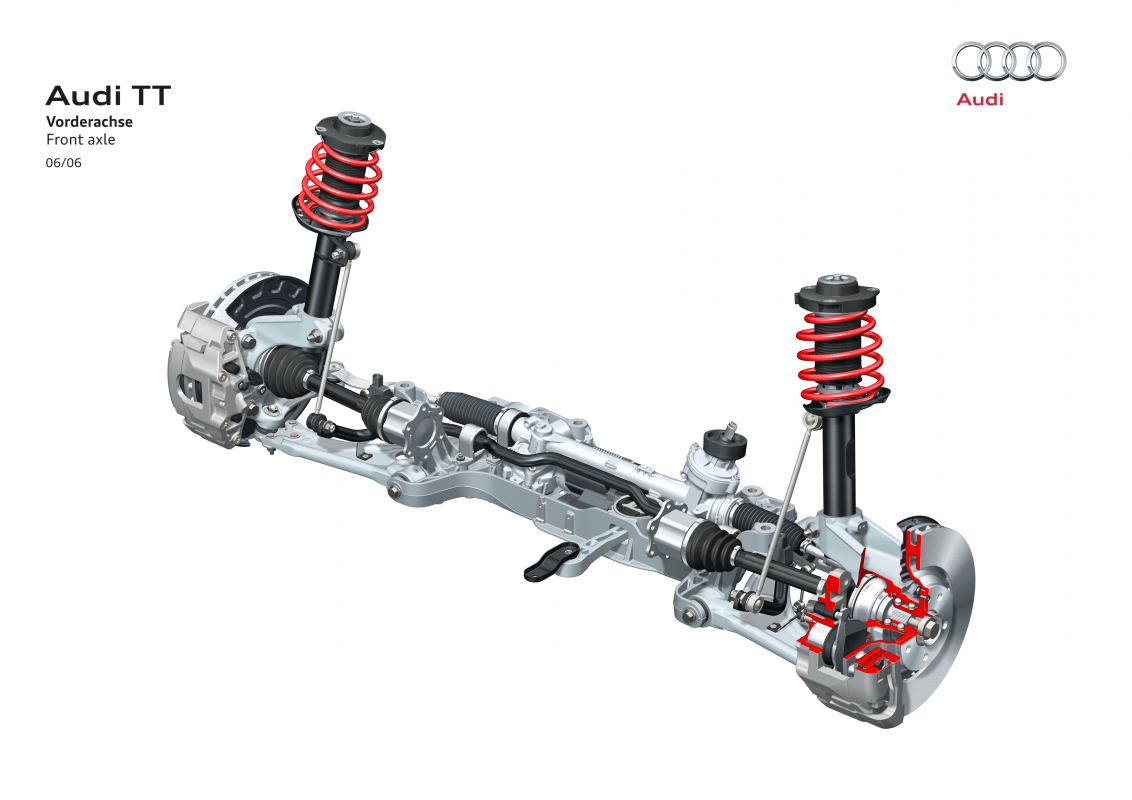 Suspenssion Front Suspension Audi Technology Portal