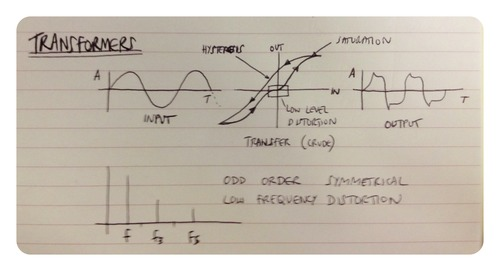 The Benefits of Harmonic Distortion (HMX) \u2013 Audient Help Desk
