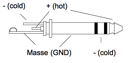 mini displayport wire diagram