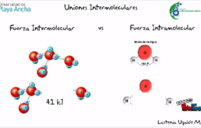 Fuerzas Intermoleculares (1)