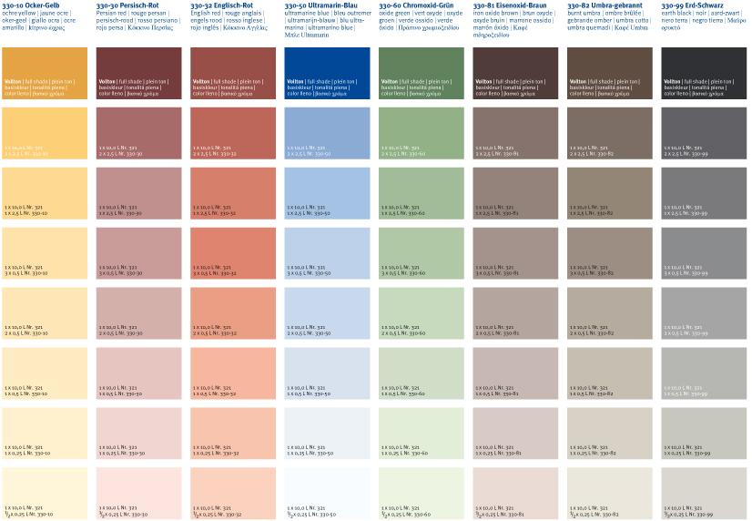 Wandfarben Bilder Bunte Wandfarbe Blaue Wandgestaltung