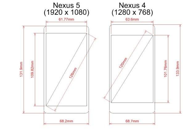 Nexus 5 v Nexus 4