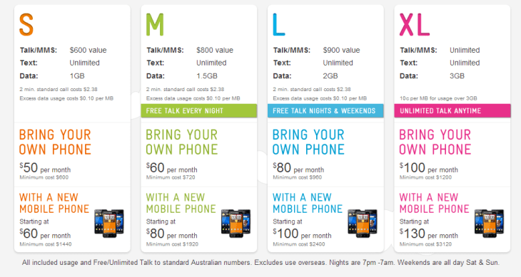 Telstra Mobiles with plans