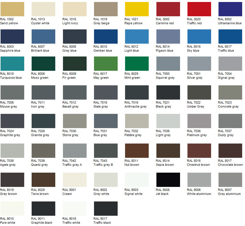 RAL Color Chart - Austensteels