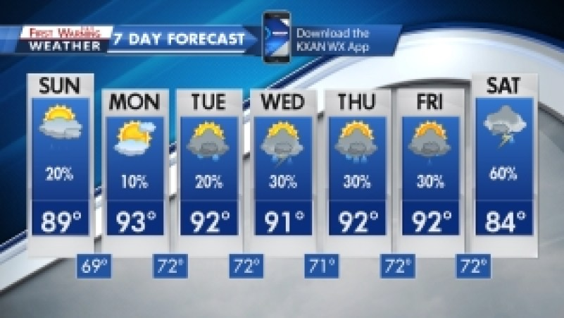 7_day_forecast_300_9_10