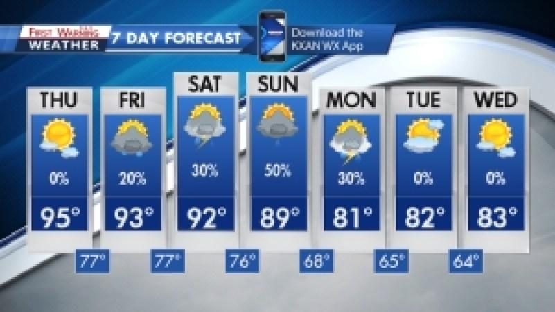 7_day_forecast_300_9_21