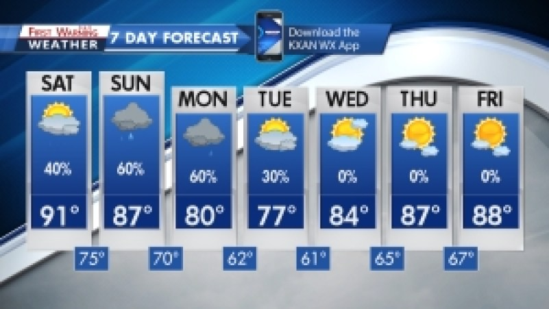 7_day_forecast_300_9_24
