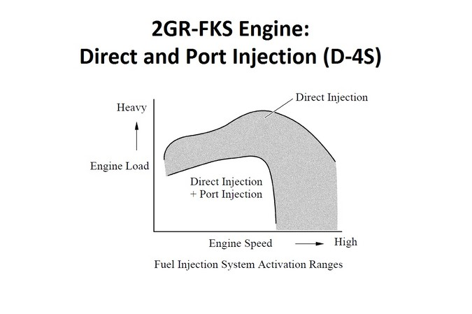 toyota ur engine