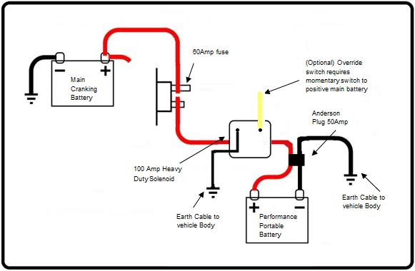wire trailer wiring diagram rover 7 land