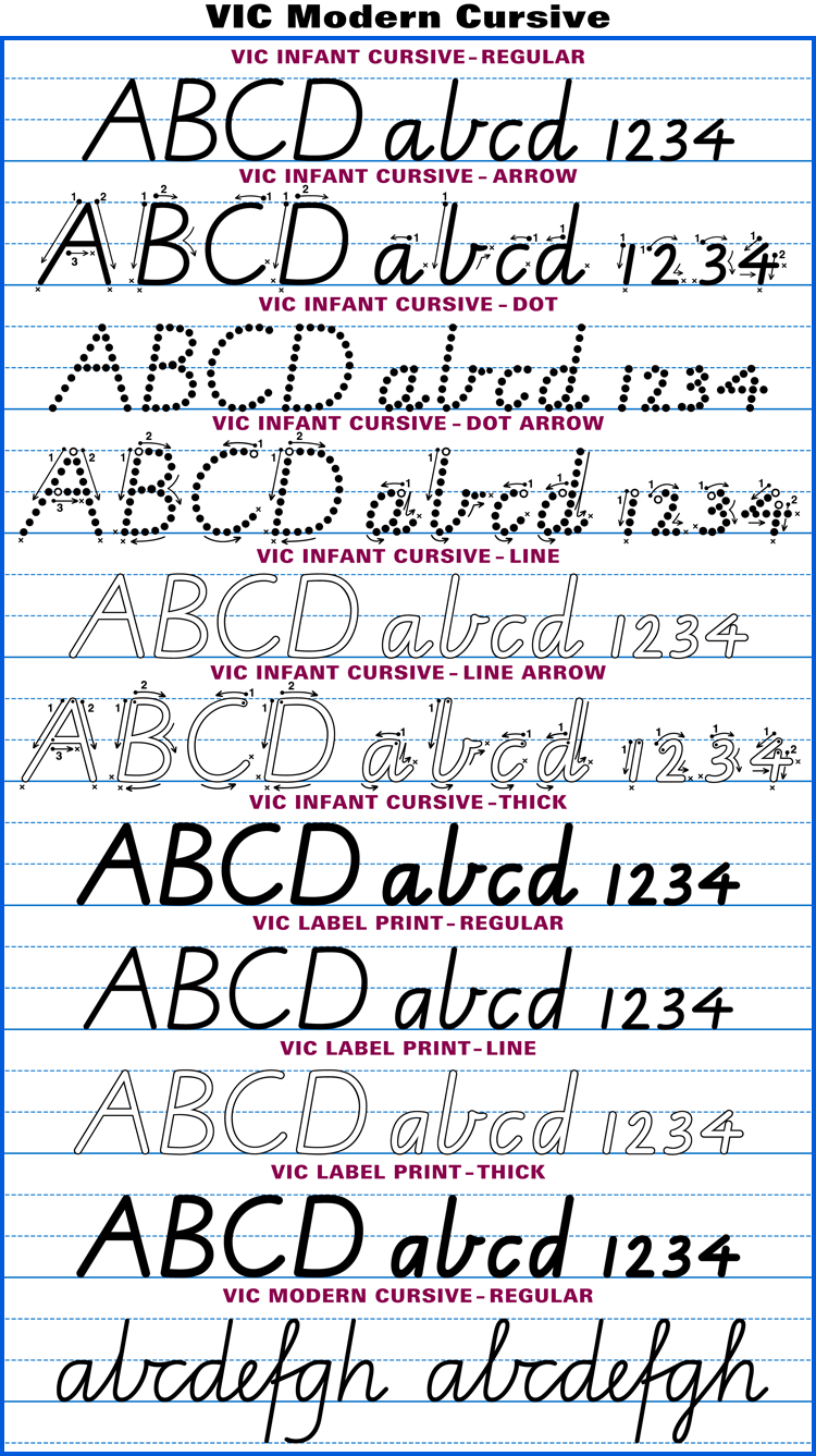 Calligraphy Fonts List Australian School Fonts Instant Download Aussie Handwriting Fonts