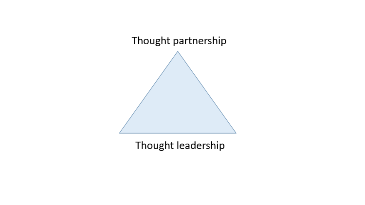 Why thought partnership is the next level of thought leadership
