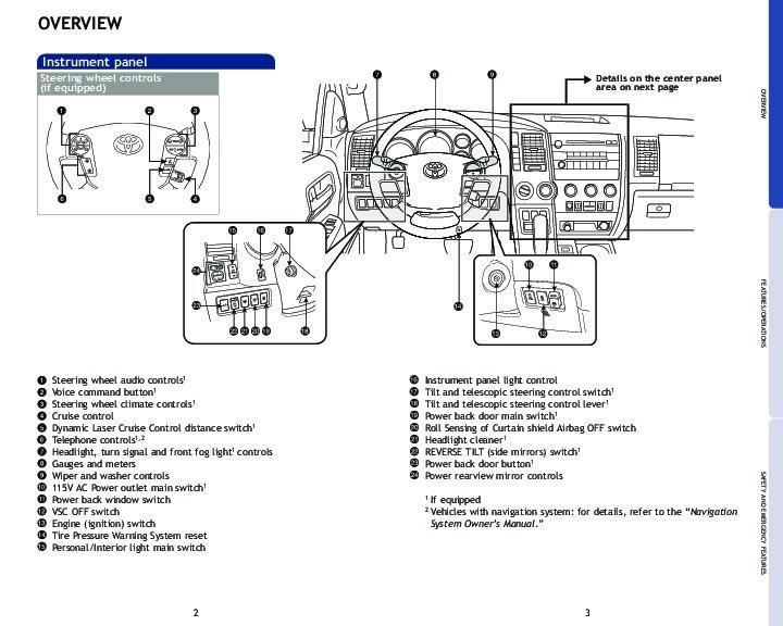 2009 toyota yaris wiring diagram pdf