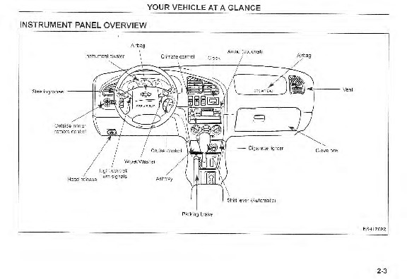 04 lincoln navigator fuse diagram
