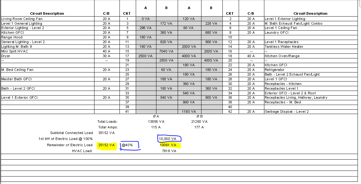 electrical panel board schedule