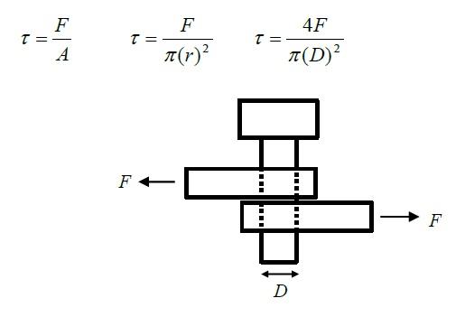 shear force diagram calculator