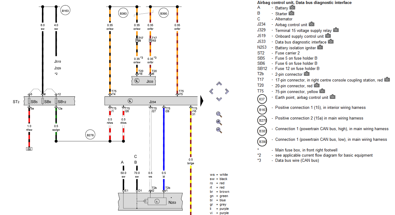 free auto wiring diagrams