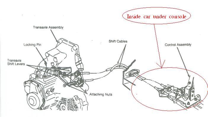 pontiac fiero transmission diagram