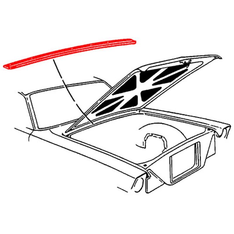 1965 chevy impala fuse box
