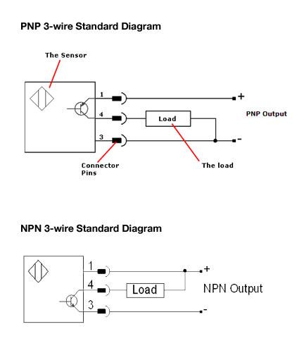 4 Wire Proximity Diagram Wiring Diagram