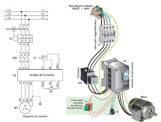 El variador de frecuencia.  Curso Carnet Instalador Baja Tensión