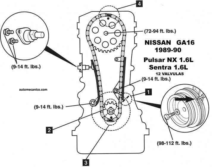 1995 nissan sentra diagrama del motor
