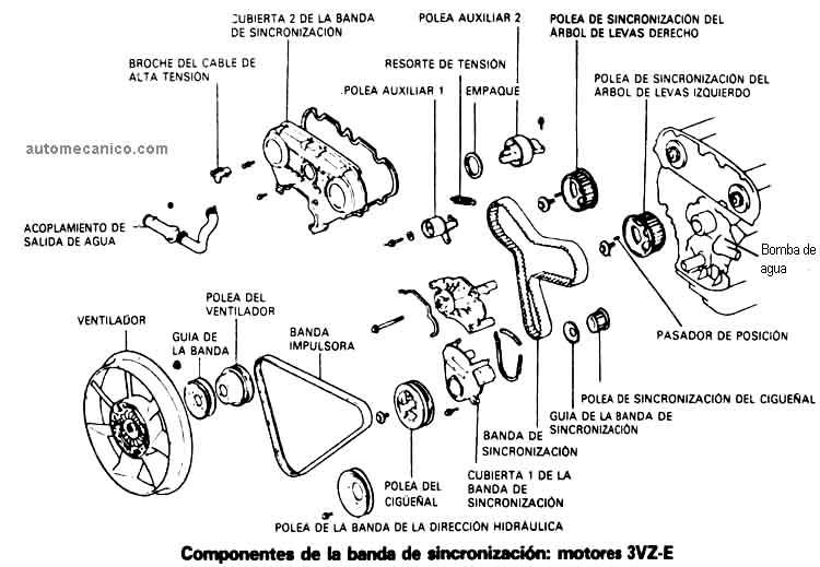 diagrama motor toyota prado 5vz fe