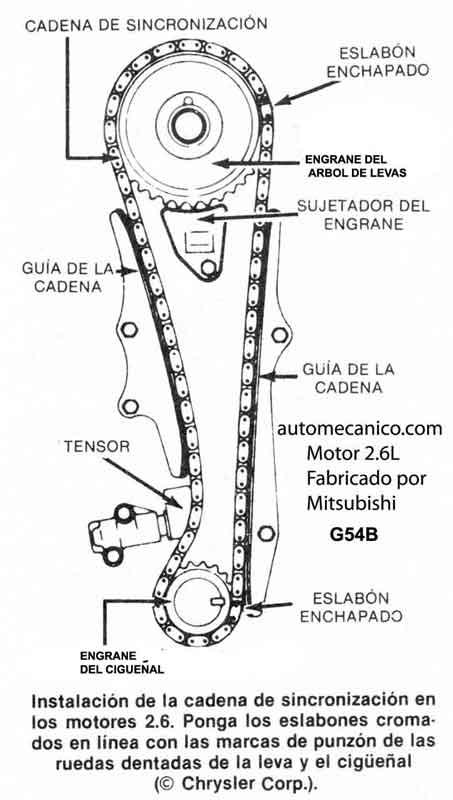 1964 pontiac grand prix wiring diagram