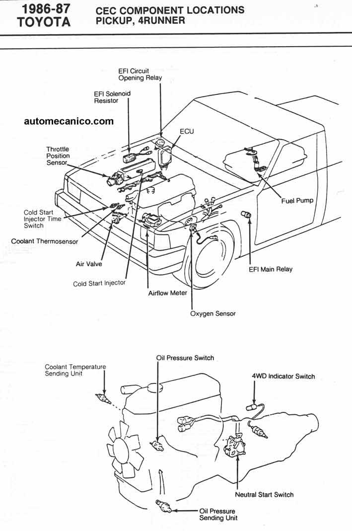 caja de fusibles ford f150 93