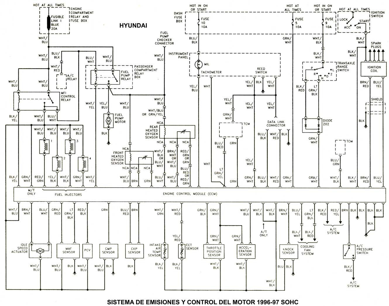 de control del motor 1986 89 emissions sistema de control del motor