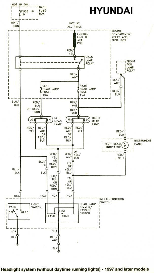 diagrama electrico hyundai h100