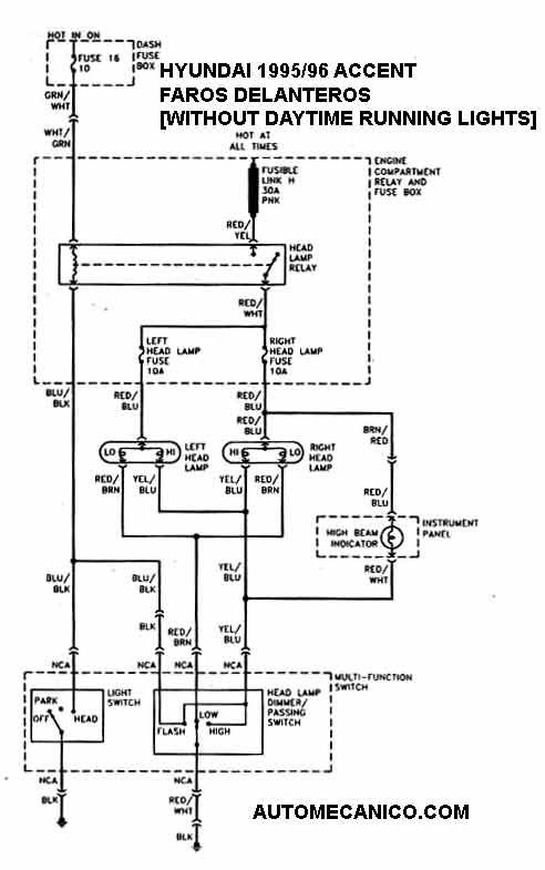 HYUNDAI 1986/97 DIAGRAMAS ESQUEMAS UBICACION DE COMPONENTS