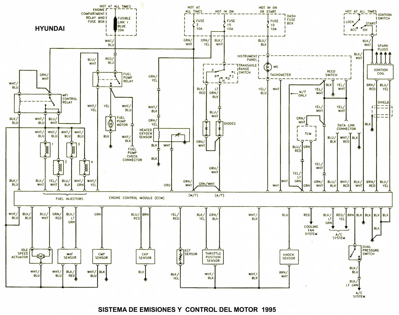 gmc fuse box wiring diagram 1985 serra 1500  location