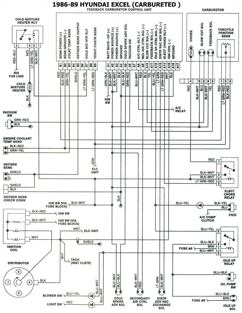 hyundai diagrama de cableado de la computadora