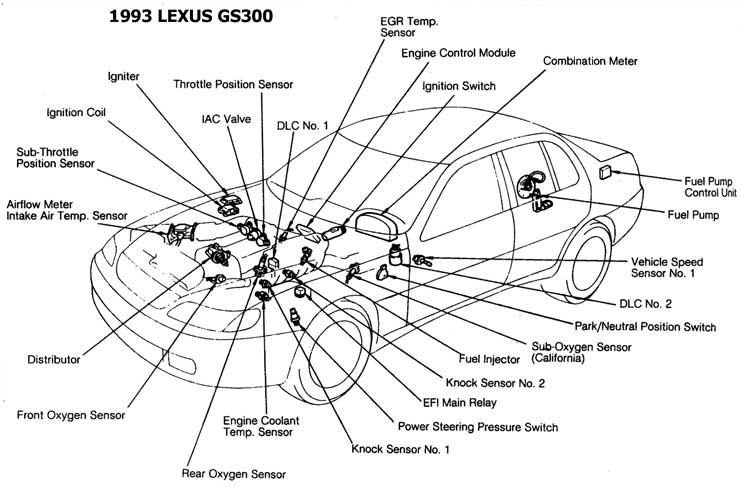 1993 lexus gs300 diagrama de cableado