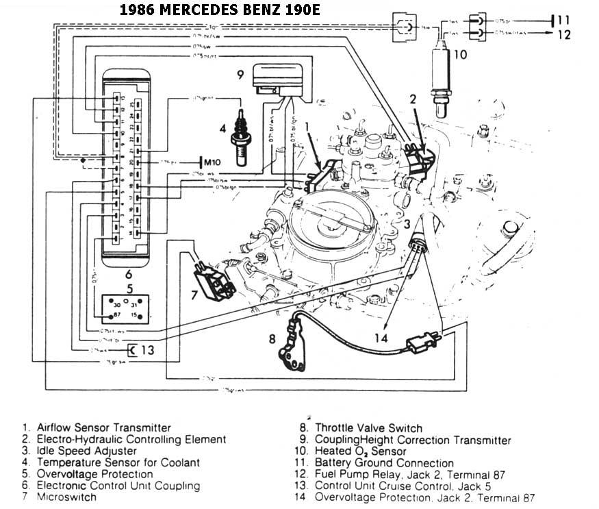 mercedes ml430 Diagrama del motor