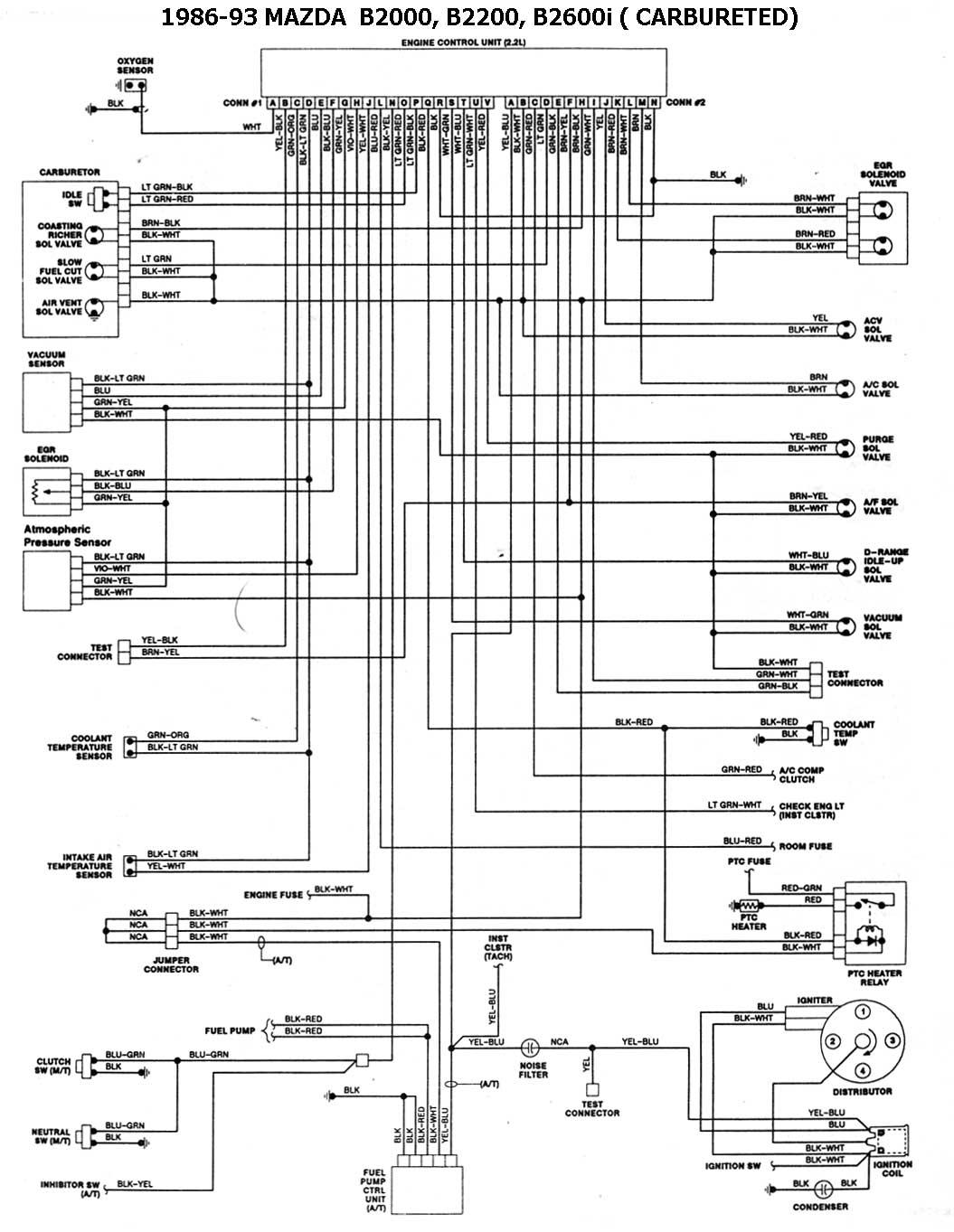 92 Accord Fuse Box Mazda 1986 93 Diagramas Esquemas Ubic De Comp