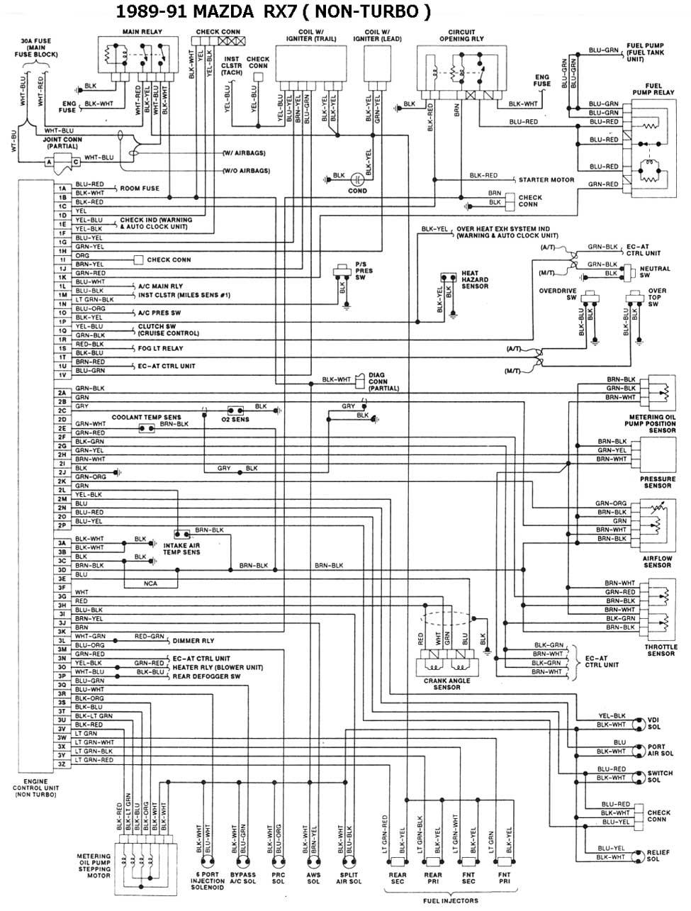 mazda diagrama de cableado de la computadora