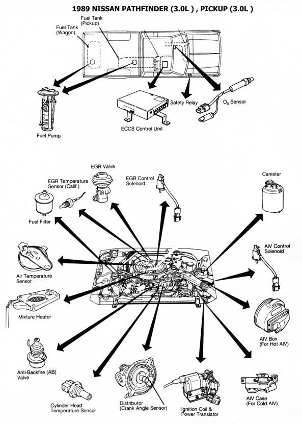 pin diagrama de mangueras vacios on pinterest
