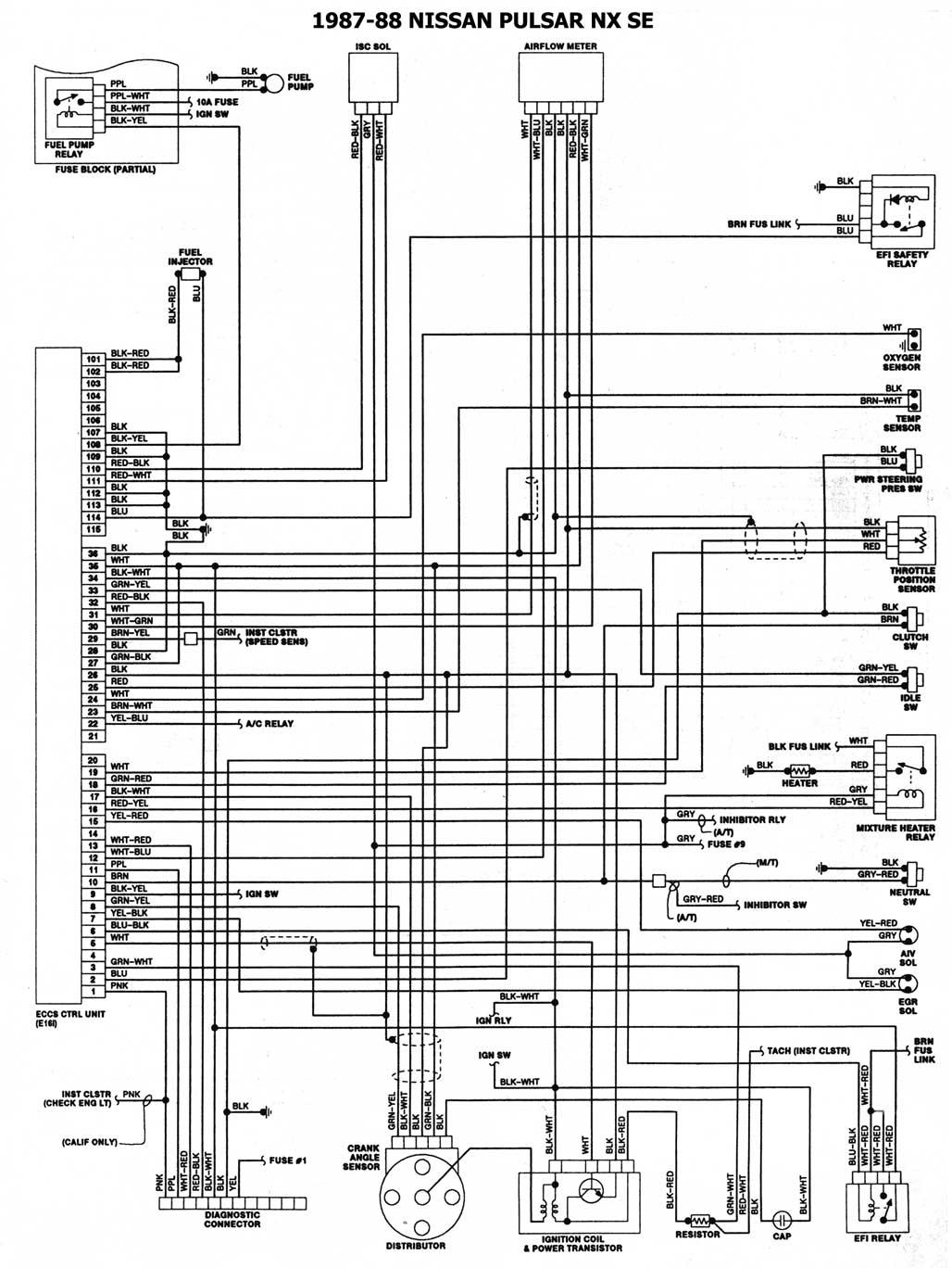 Ariel Diagrama del motor