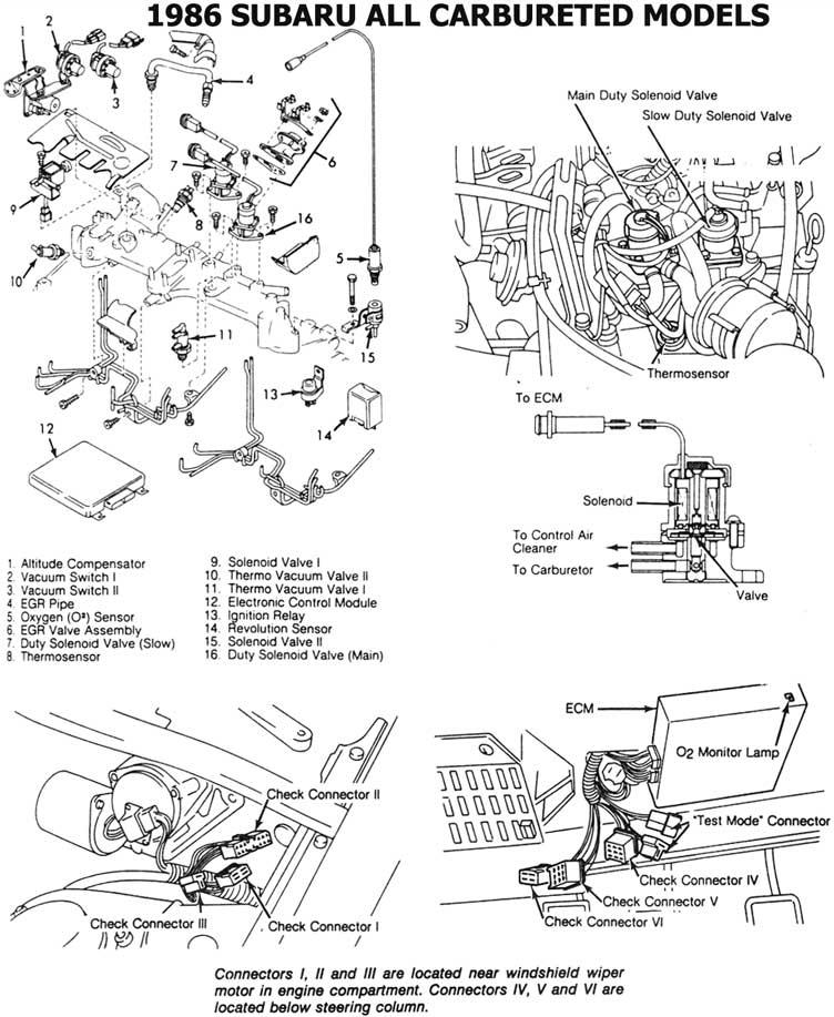 1995 subaru legacy Diagrama del motor