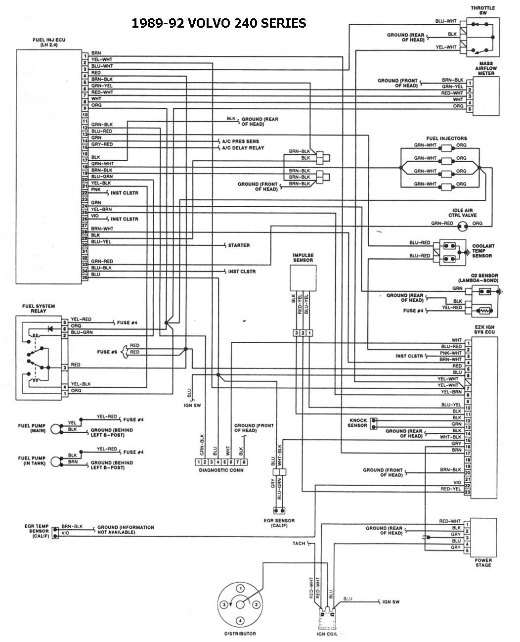 volvo diagrama de cableado de serie
