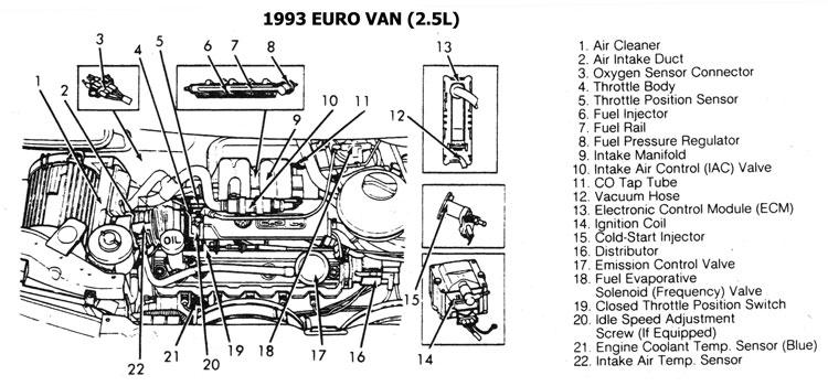 vw golf 5 gti Diagrama del motor